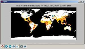 global_plot