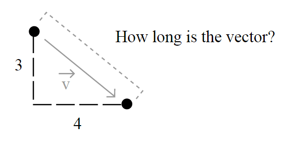 How long is this vector ? (Source: Source: http://processing.org/learning/pvector/)