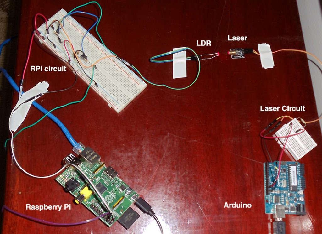 Raspberry pi arduino a laser pointer communication and