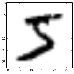 An example of a MNIST digit (5 in the case).