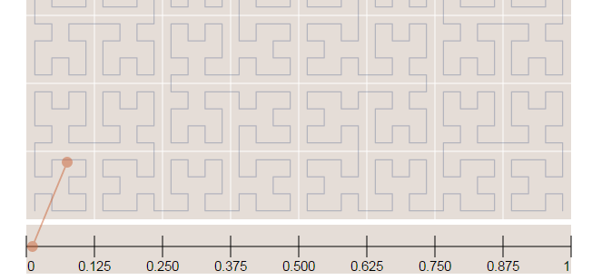 Google's S2, geometry on the sphere, cells and Hilbert curve