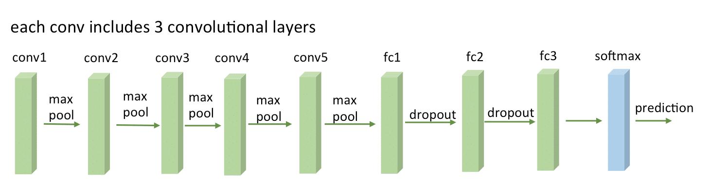 Convolutional hypercolumns in Python   Terra Incognita