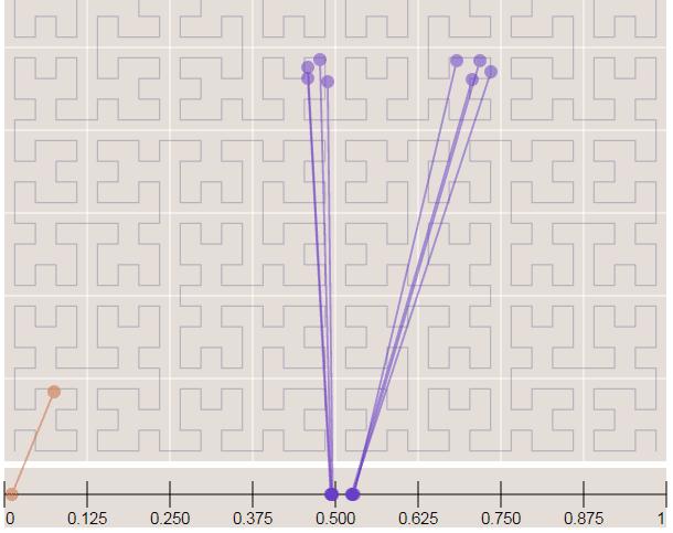 Hilbert Curve